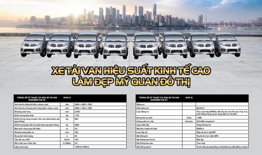 Công ty CP Tân Đại Tây Dương - Nhà Phân phối xe Shineray&Dongben tại VN